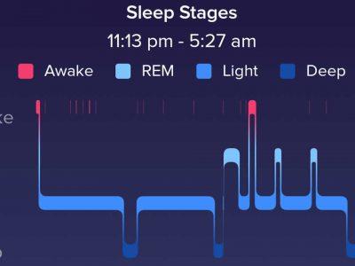 4 sleep stages