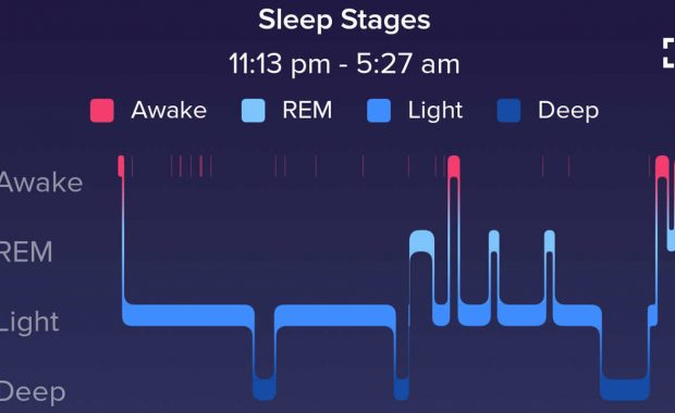 4 sleep stages
