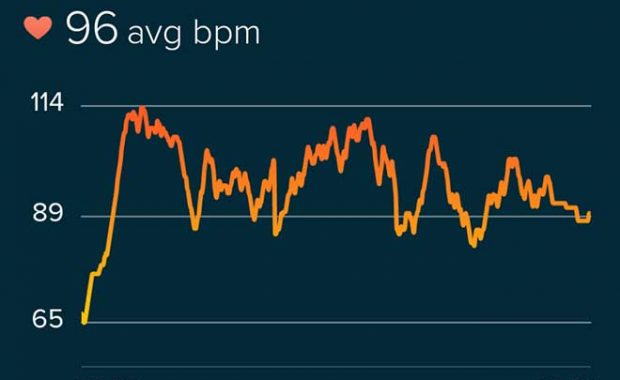 Heart rate for morning workout