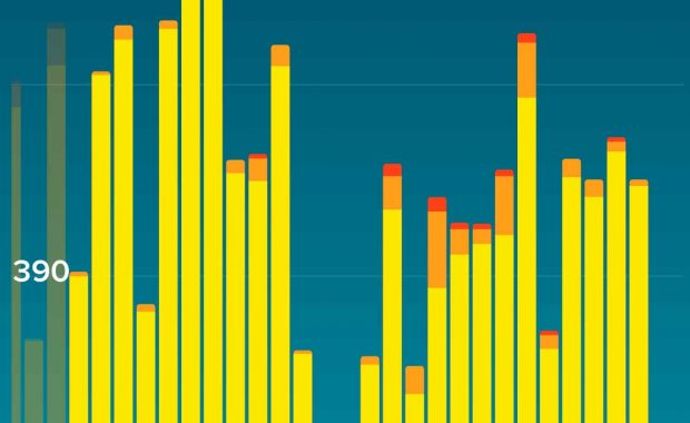 Fitbit Exercise Heart Rate Zones