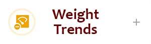 fitbit app weight trends